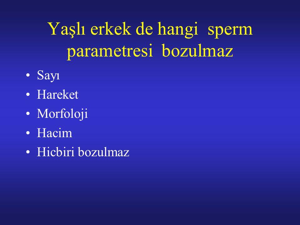Yaşlı erkek de hangi sperm parametresi bozulmaz Sayı Hareket Morfoloji Hacim Hicbiri bozulmaz