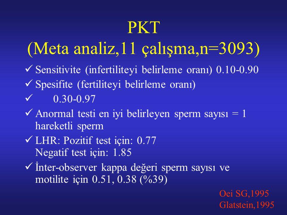 PKT (Meta analiz,11 çalışma,n=3093) Sensitivite (infertiliteyi belirleme oranı) 0.10-0.90 Spesifite (fertiliteyi belirleme oranı) 0.30-0.97 Anormal te