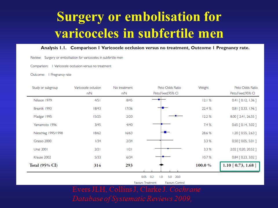 Surgery or embolisation for varicoceles in subfertile men Evers JLH, Collins J, Clarke J. Cochrane Database of Systematic Reviews 2009,