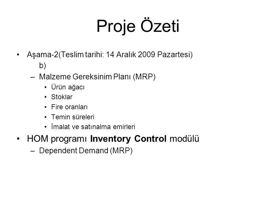 Proje Özeti Aşama-2(Teslim tarihi: 14 Aralık 2009 Pazartesi) b) –Malzeme Gereksinim Planı (MRP) Ürün ağacı Stoklar Fire oranları Temin süreleri İmalat