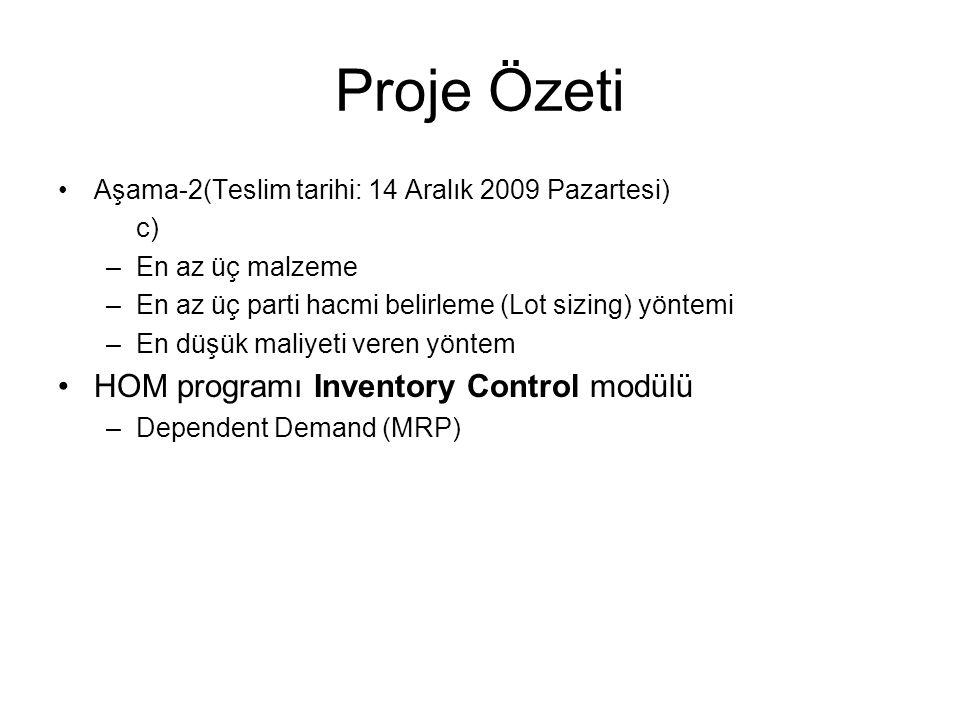 Proje Özeti Aşama-2(Teslim tarihi: 14 Aralık 2009 Pazartesi) c) –En az üç malzeme –En az üç parti hacmi belirleme (Lot sizing) yöntemi –En düşük maliy