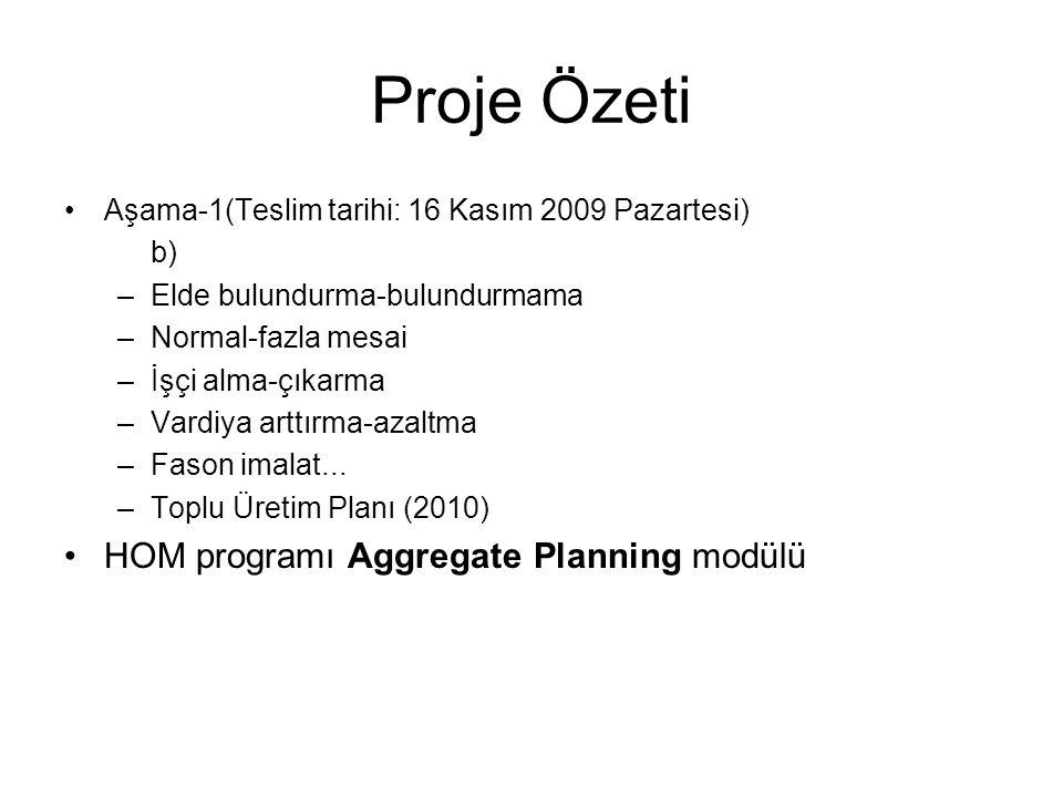 Proje Özeti Aşama-1(Teslim tarihi: 16 Kasım 2009 Pazartesi) b) –Elde bulundurma-bulundurmama –Normal-fazla mesai –İşçi alma-çıkarma –Vardiya arttırma-