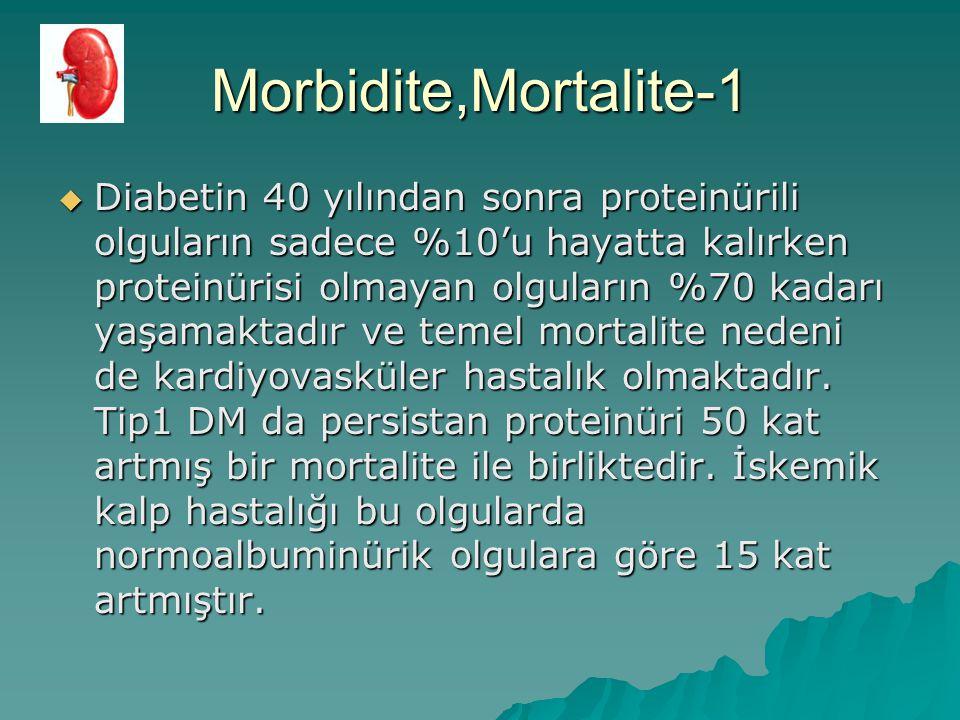 Morbidite,Mortalite-1  Diabetin 40 yılından sonra proteinürili olguların sadece %10'u hayatta kalırken proteinürisi olmayan olguların %70 kadarı yaşa