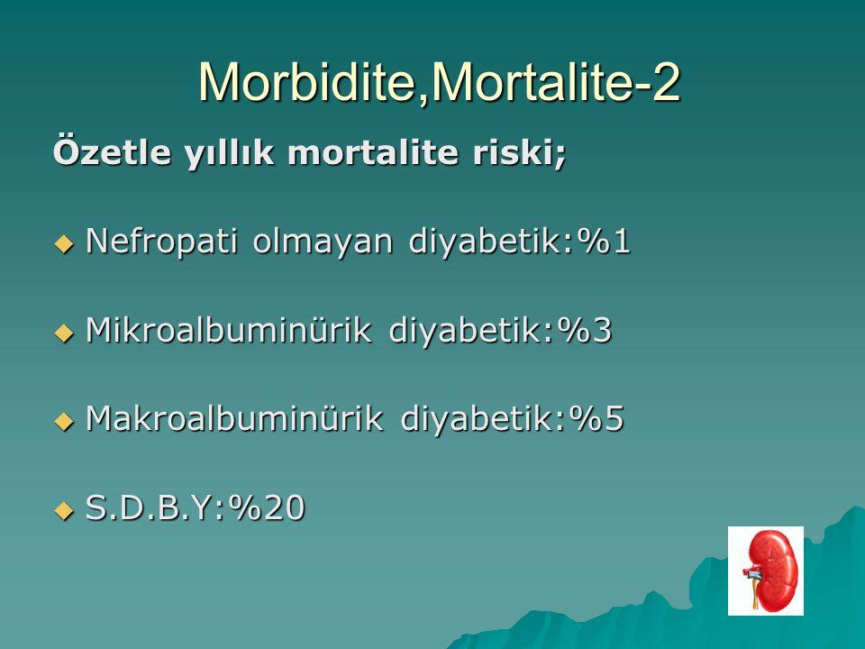 Morbidite,Mortalite-2 Morbidite,Mortalite-2 Özetle yıllık mortalite riski;  Nefropati olmayan diyabetik:%1  Mikroalbuminürik diyabetik:%3  Makroalb