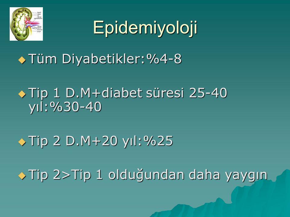 Epidemiyoloji  Tüm Diyabetikler:%4-8  Tip 1 D.M+diabet süresi 25-40 yıl:%30-40  Tip 2 D.M+20 yıl:%25  Tip 2>Tip 1 olduğundan daha yaygın