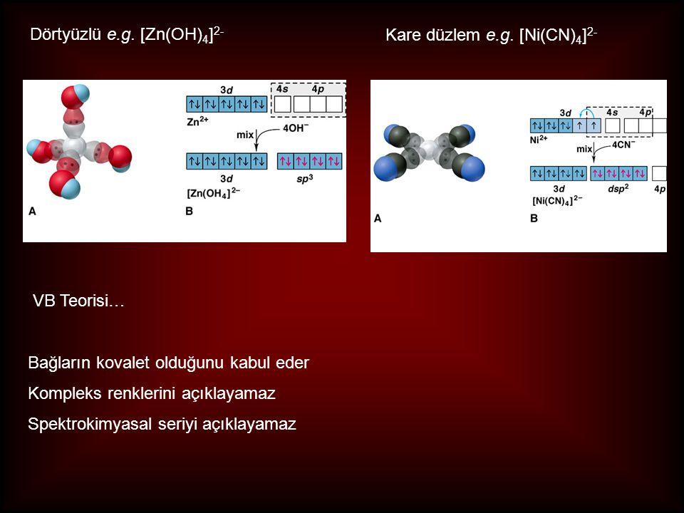 Kare düzlem e.g. [Ni(CN) 4 ] 2- Dörtyüzlü e.g. [Zn(OH) 4 ] 2- VB Teorisi… Bağların kovalet olduğunu kabul eder Kompleks renklerini açıklayamaz Spektro