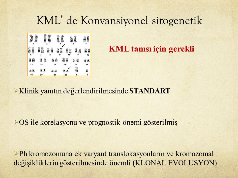 KML' de Konvansiyonel sitogenetik KML tanısı için gerekli  Klinik yanıtın değerlendirilmesinde STANDART  OS ile korelasyonu ve prognostik önemi göst