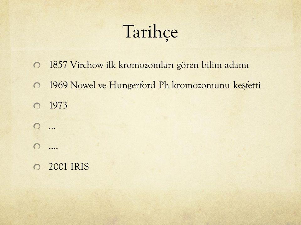 Tarihçe 1857 Virchow ilk kromozomları gören bilim adamı 1969 Nowel ve Hungerford Ph kromozomunu ke ş fetti 1973 … …. 2001 IRIS