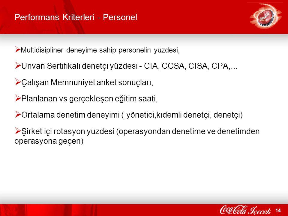 14 Performans Kriterleri - Personel  Multidisipliner deneyime sahip personelin yüzdesi,  Unvan Sertifikalı denetçi yüzdesi - CIA, CCSA, CISA, CPA,..
