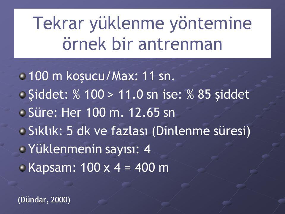 Tekrar yüklenme yöntemine örnek bir antrenman 100 m koşucu/Max: 11 sn. Şiddet: % 100 > 11.0 sn ise: % 85 şiddet Süre: Her 100 m. 12.65 sn Sıklık: 5 dk