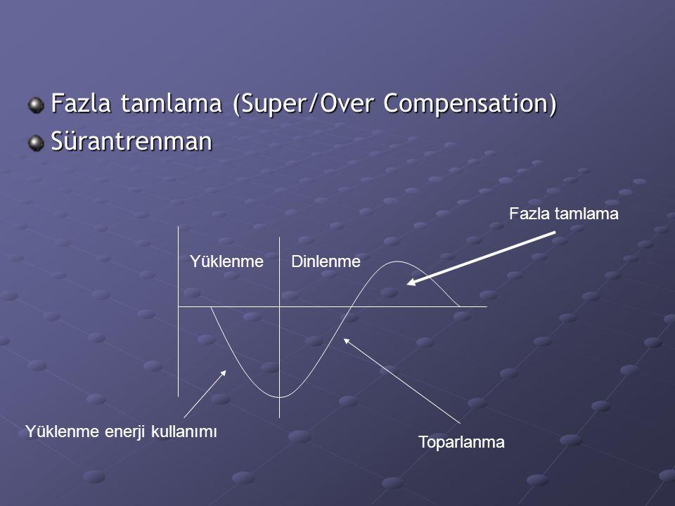 Fazla tamlama (Super/Over Compensation) Sürantrenman Yüklenme enerji kullanımı Toparlanma Fazla tamlama YüklenmeDinlenme