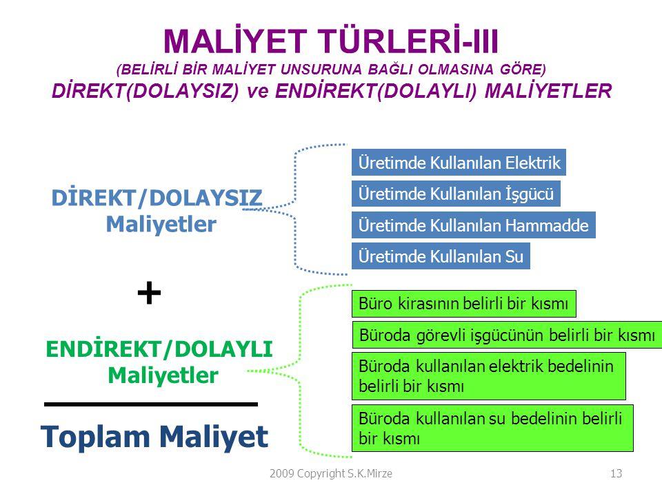 MALİYET TÜRLERİ-III (BELİRLİ BİR MALİYET UNSURUNA BAĞLI OLMASINA GÖRE) DİREKT(DOLAYSIZ) ve ENDİREKT(DOLAYLI) MALİYETLER 2009 Copyright S.K.Mirze13 Üre