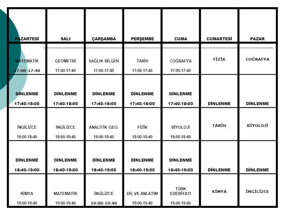 PAZARTESİSALIÇARŞAMBAPERŞEMBECUMACUMARTESİPAZAR MATEMATİK 17:00-17:40 GEOMETRİ 17:00-17:40 SAĞLIK BİLGİSİ 17:00-17:40 TARİH 17:00-17:40 COĞRAFYA 17:00