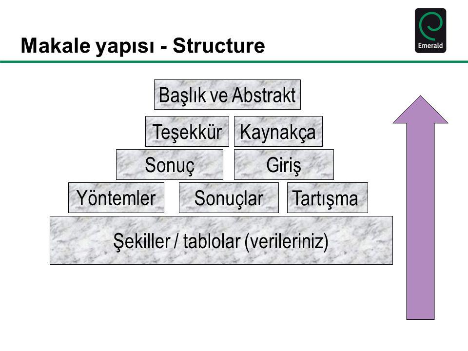 Makale yapısı - Structure Yöntemler Sonuçlar Tartışma Sonuç Şekiller / tablolar (verileriniz) Giriş Başlık ve Abstrakt TeşekkürKaynakça