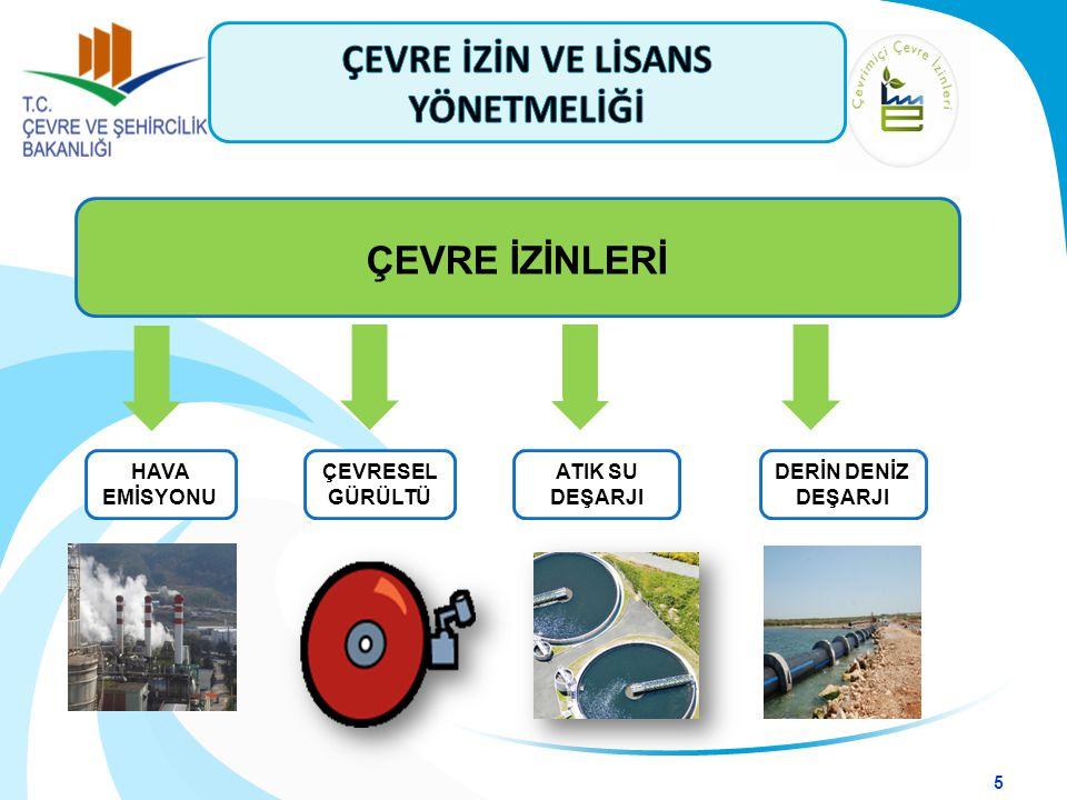 GERİ KAZANIM BERTARAF ARA DEPOLAMA İŞLEME ÇEVRE LİSANSLARI ARINDIRMA 1.
