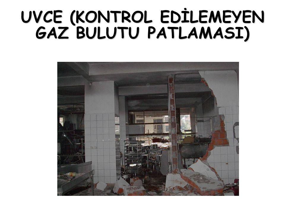 UVCE (KONTROL EDİLEMEYEN GAZ BULUTU PATLAMASI)