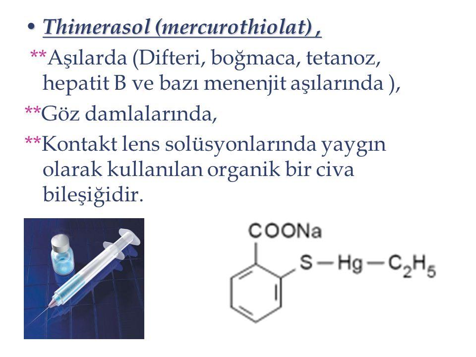 Thimerasol (mercurothiolat), Thimerasol (mercurothiolat), **Aşılarda (Difteri, boğmaca, tetanoz, hepatit B ve bazı menenjit aşılarında ), **Göz damlal