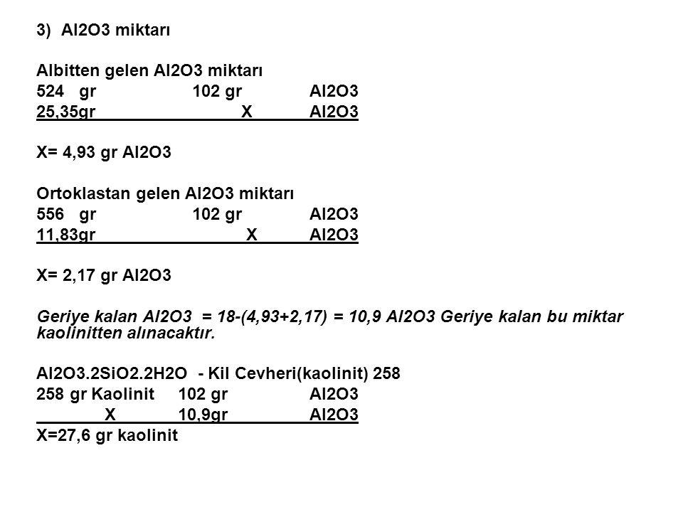3) Al2O3 miktarı Albitten gelen Al2O3 miktarı 524 gr 102 grAl2O3 25,35gr X Al2O3 X= 4,93 gr Al2O3 Ortoklastan gelen Al2O3 miktarı 556 gr 102 grAl2O3 1