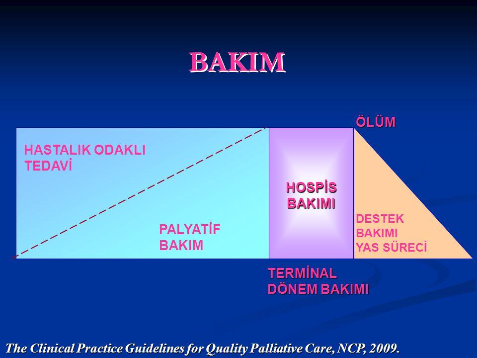 HASTALIK ODAKLI TEDAVİ HOSPİS BAKIMI DESTEK BAKIMI YAS SÜRECİ BAKIM PALYATİF BAKIM TERMİNAL DÖNEM BAKIMI ÖLÜM The Clinical Practice Guidelines for Qua