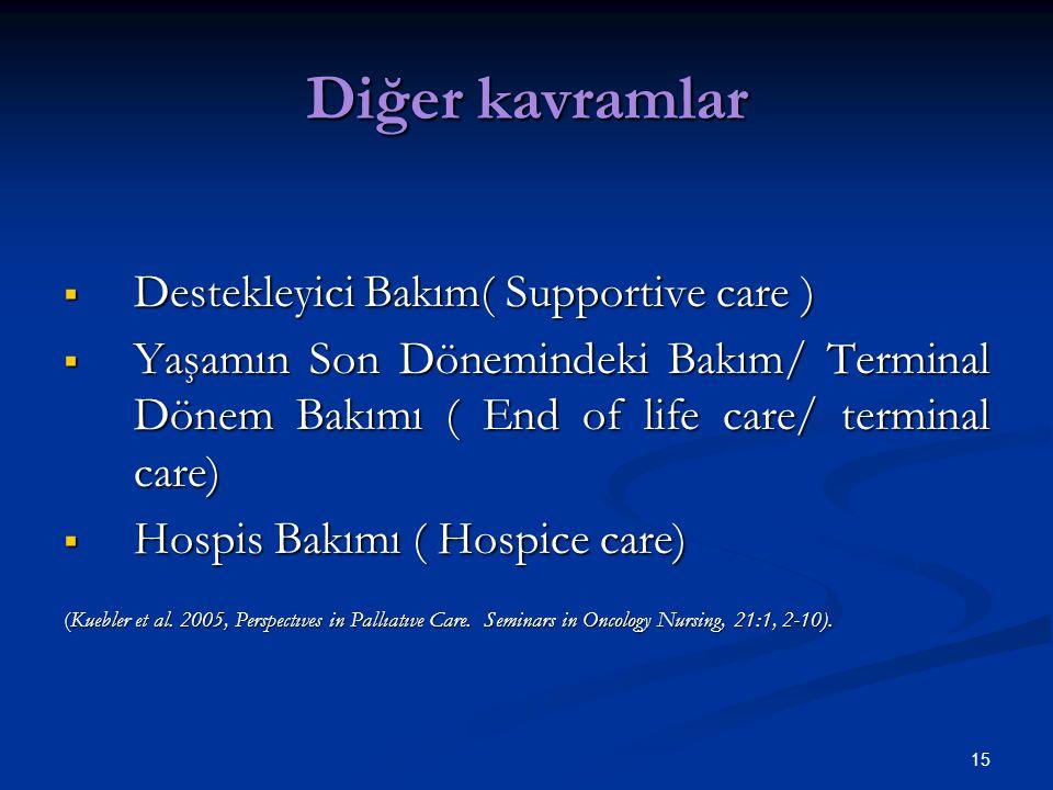 15 Diğer kavramlar  Destekleyici Bakım( Supportive care )  Yaşamın Son Dönemindeki Bakım/ Terminal Dönem Bakımı ( End of life care/ terminal care) 