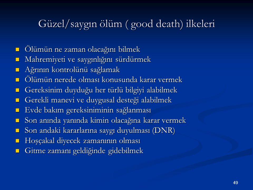 49 Güzel/saygın ölüm ( good death) ilkeleri Ölümün ne zaman olacağını bilmek Ölümün ne zaman olacağını bilmek Mahremiyeti ve saygınlığını sürdürmek Ma
