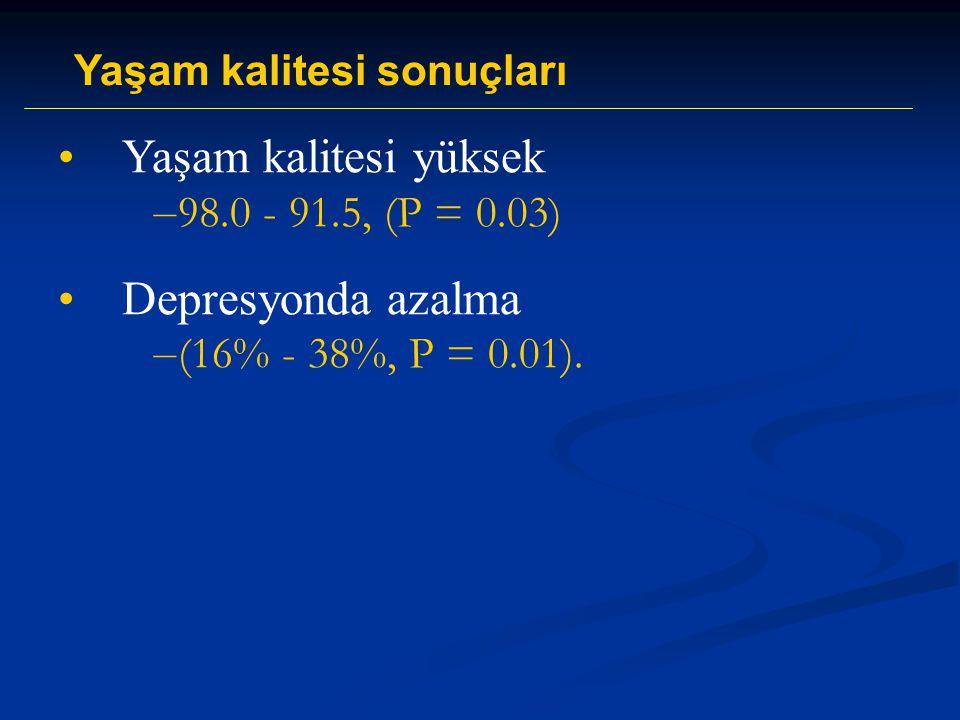 Yaşam kalitesi yüksek – 98.0 - 91.5, (P = 0.03) Depresyonda azalma – (16% - 38%, P = 0.01). Yaşam kalitesi sonuçları