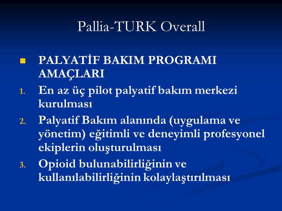 Pallia-TURK Overall PALYATİF BAKIM PROGRAMI AMAÇLARI 1. 1. En az üç pilot palyatif bakım merkezi kurulması 2. 2. Palyatif Bakım alanında (uygulama ve