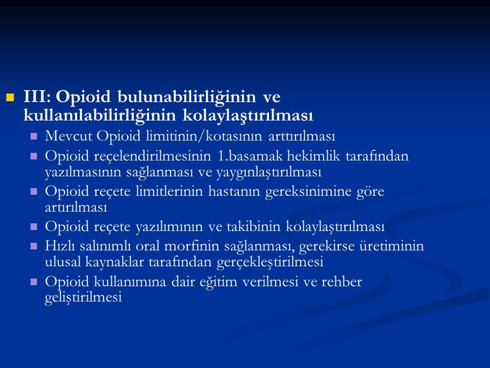 III: Opioid bulunabilirliğinin ve kullanılabilirliğinin kolaylaştırılması Mevcut Opioid limitinin/kotasının arttırılması Opioid reçelendirilmesinin 1.