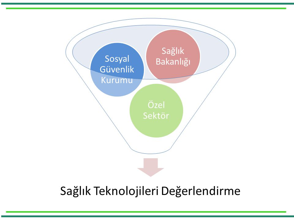 Sağlık Teknolojileri Değerlendirme Özel Sektör Sosyal Güvenlik Kurumu Sağlık Bakanlığı
