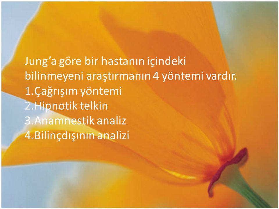 Jung'a göre bir hastanın içindeki bilinmeyeni araştırmanın 4 yöntemi vardır. 1.Çağrışım yöntemi 2.Hipnotik telkin 3.Anamnestik analiz 4.Bilinçdışının