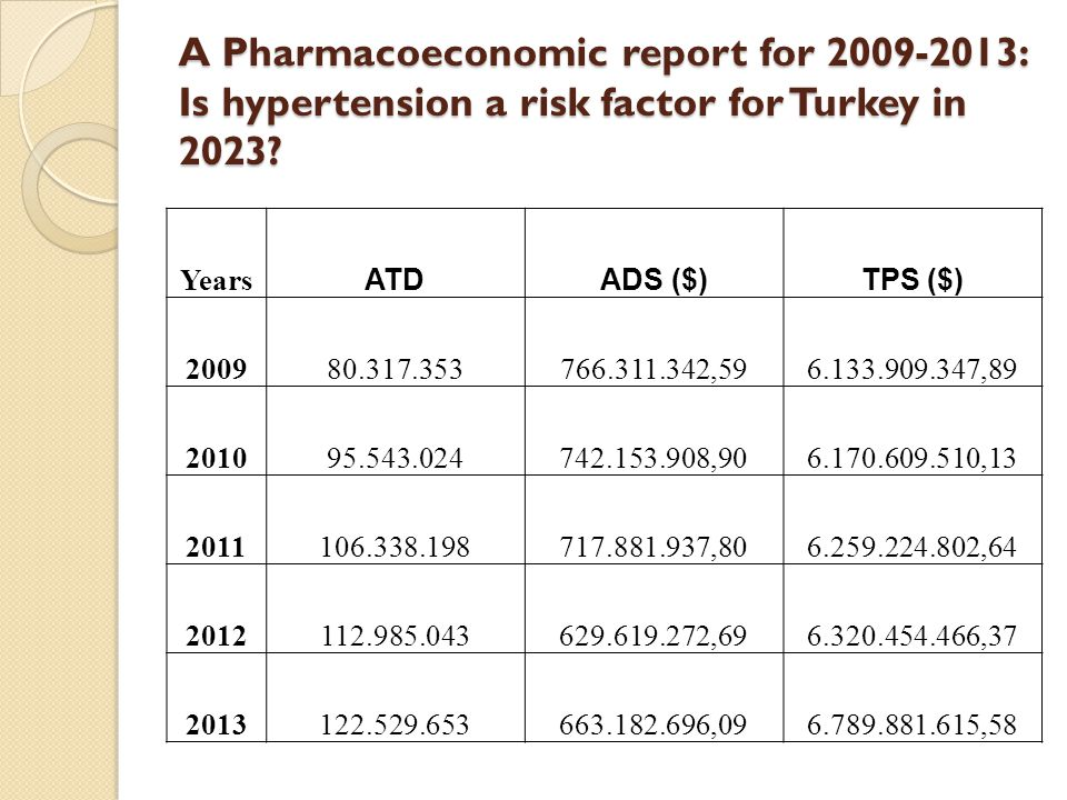 A Pharmacoeconomic report for 2009-2013: Is hypertension a risk factor for Turkey in 2023? Years ATDADS ($)TPS ($) 200980.317.353766.311.342,596.133.9