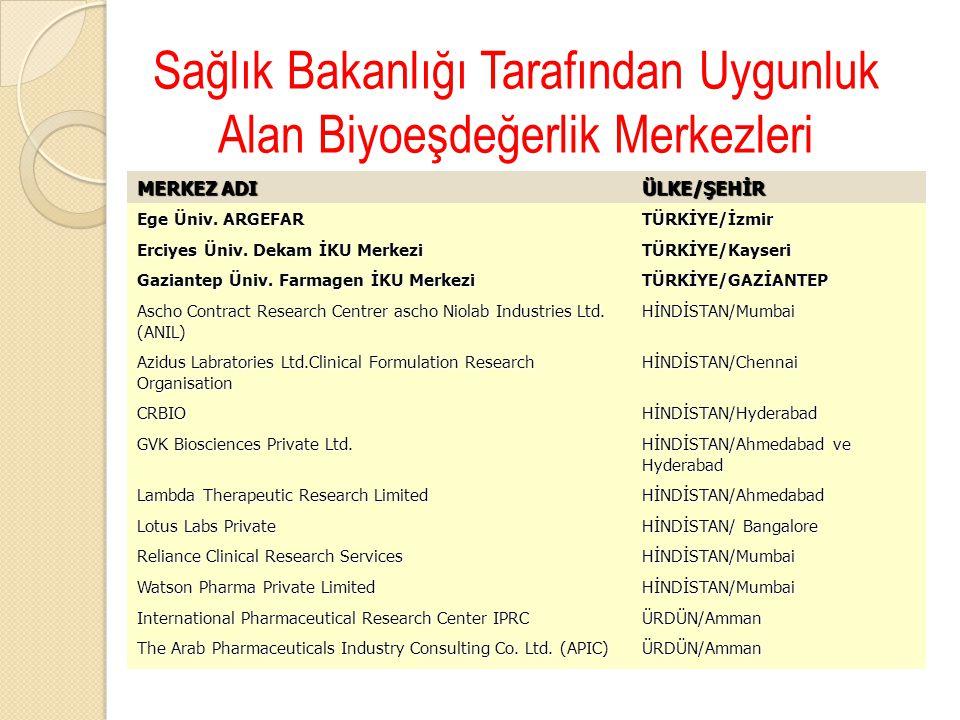 Sağlık Bakanlığı Tarafından Uygunluk Alan Biyoeşdeğerlik Merkezleri MERKEZ ADI ÜLKE/ŞEHİR Ege Üniv.