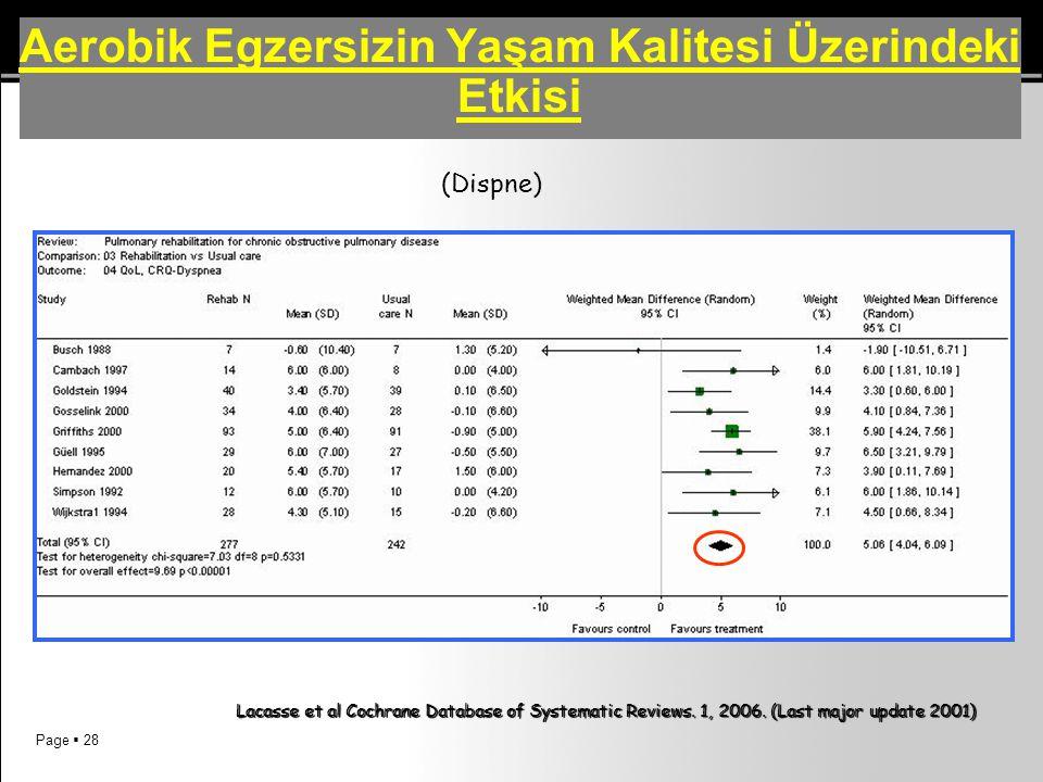 Page  28 Aerobik Egzersizin Yaşam Kalitesi Üzerindeki Etkisi (Dispne) Lacasse et al Cochrane Database of Systematic Reviews. 1, 2006. (Last major upd