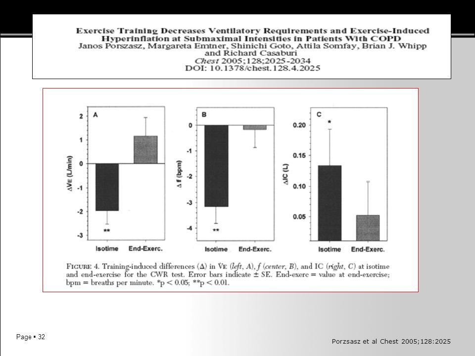 Page  32 Porzsasz et al Chest 2005;128:2025