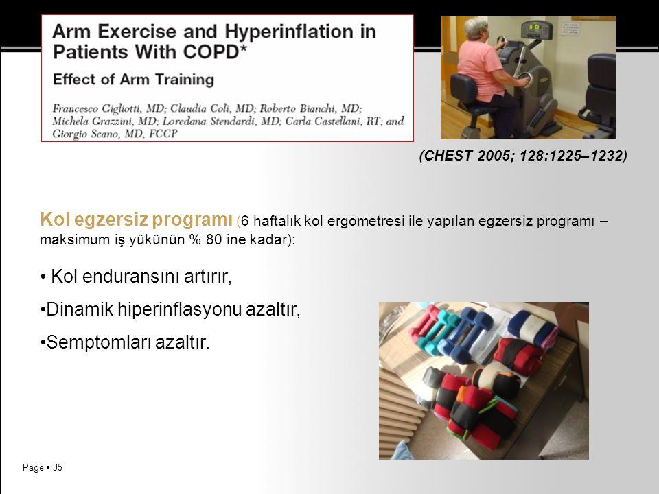 Page  35 Kol egzersiz programı (6 haftalık kol ergometresi ile yapılan egzersiz programı – maksimum iş yükünün % 80 ine kadar): Kol enduransını artır