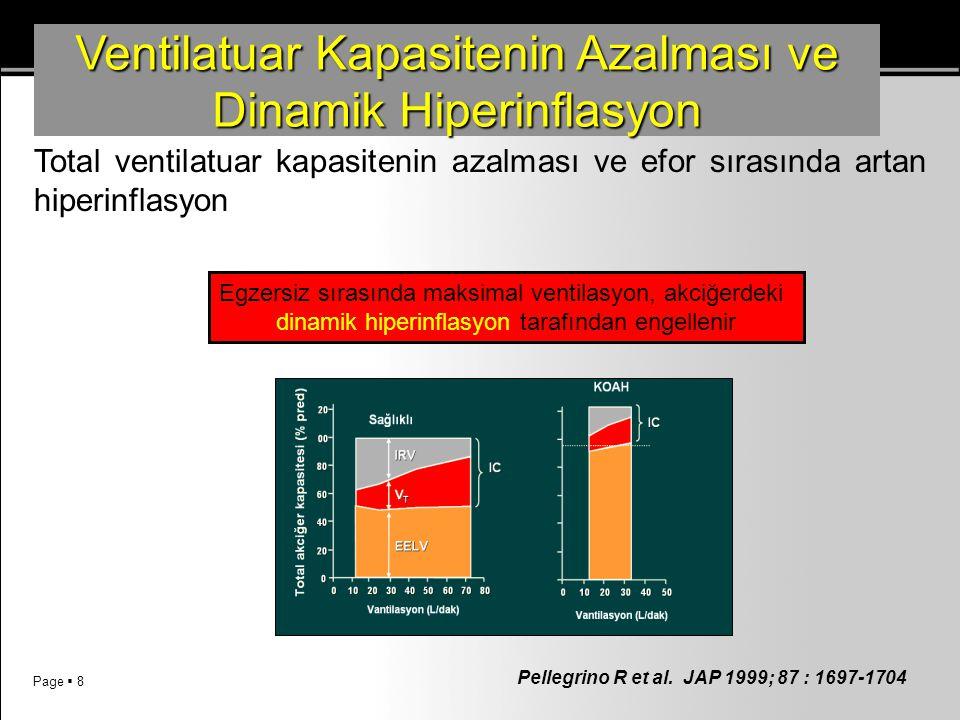Page  8 Ventilatuar Kapasitenin Azalması ve Dinamik Hiperinflasyon Total ventilatuar kapasitenin azalması ve efor sırasında artan hiperinflasyon Pell