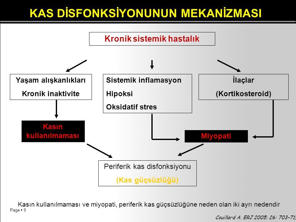 Page  9 Couillard A. ERJ 2005; 26: 703-719 Kasın kullanılmaması ve miyopati, periferik kas güçsüzlüğüne neden olan iki ayrı nedendir Kronik sistemik