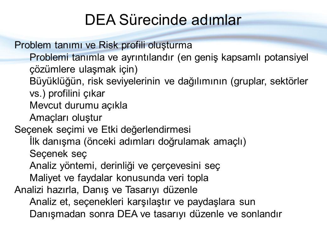 DEA Sürecinde adımlar Problem tanımı ve Risk profili oluşturma Problemi tanımla ve ayrıntılandır (en geniş kapsamlı potansiyel çözümlere ulaşmak için) Büyüklüğün, risk seviyelerinin ve dağılımının (gruplar, sektörler vs.) profilini çıkar Mevcut durumu açıkla Amaçları oluştur Seçenek seçimi ve Etki değerlendirmesi İlk danışma (önceki adımları doğrulamak amaçlı) Seçenek seç Analiz yöntemi, derinliği ve çerçevesini seç Maliyet ve faydalar konusunda veri topla Analizi hazırla, Danış ve Tasarıyı düzenle Analiz et, seçenekleri karşılaştır ve paydaşlara sun Danışmadan sonra DEA ve tasarıyı düzenle ve sonlandır