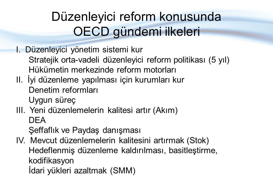 Düzenleyici reform konusunda OECD gündemi ilkeleri I.