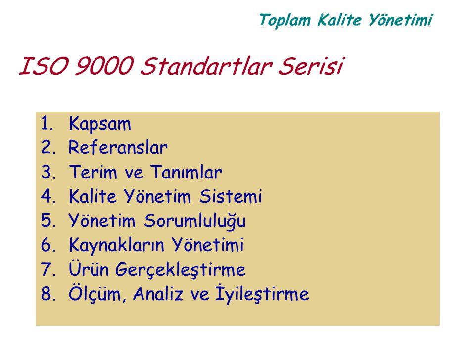 Toplam Kalite Yönetimi ISO 9000 Standartlar Serisi 1.Kapsam 2.Referanslar 3.Terim ve Tanımlar 4.Kalite Yönetim Sistemi 5.Yönetim Sorumluluğu 6.Kaynakl