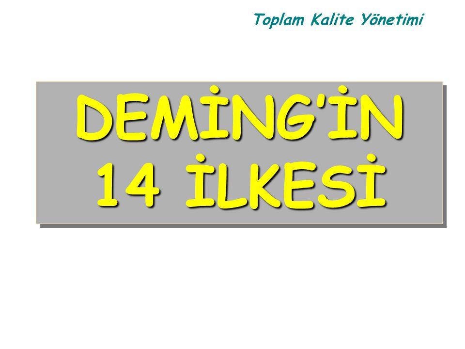 Toplam Kalite Yönetimi DEMİNG'İN 14 İLKESİ