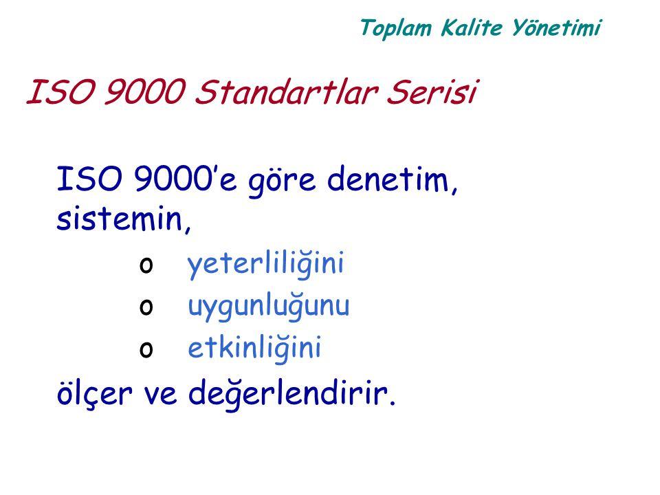 Toplam Kalite Yönetimi ISO 9000 Standartlar Serisi ISO 9000'e göre denetim, sistemin, oyeterliliğini ouygunluğunu oetkinliğini ölçer ve değerlendirir.