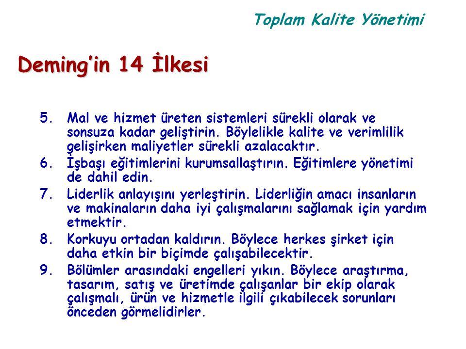 Toplam Kalite Yönetimi Deming'in 14 İlkesi 5.Mal ve hizmet üreten sistemleri sürekli olarak ve sonsuza kadar geliştirin. Böylelikle kalite ve verimlil