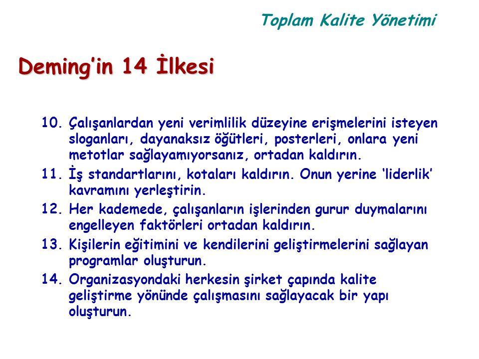 Toplam Kalite Yönetimi Deming'in 14 İlkesi 10.Çalışanlardan yeni verimlilik düzeyine erişmelerini isteyen sloganları, dayanaksız öğütleri, posterleri,