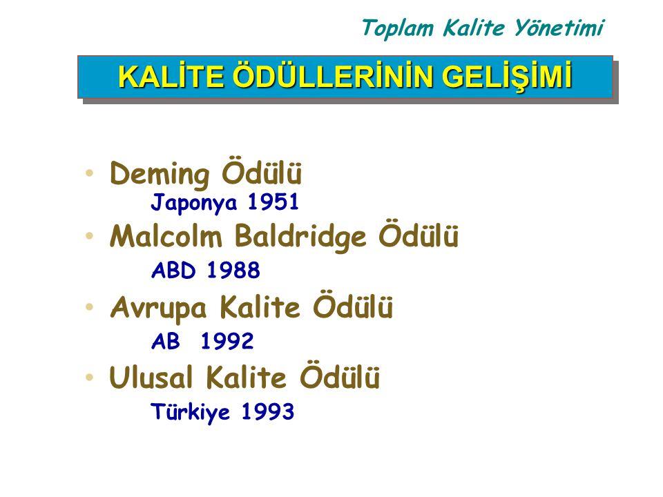 Toplam Kalite Yönetimi Deming Ödülü Japonya 1951 Malcolm Baldridge Ödülü ABD 1988 Avrupa Kalite Ödülü AB 1992 Ulusal Kalite Ödülü Türkiye 1993 KALİTE