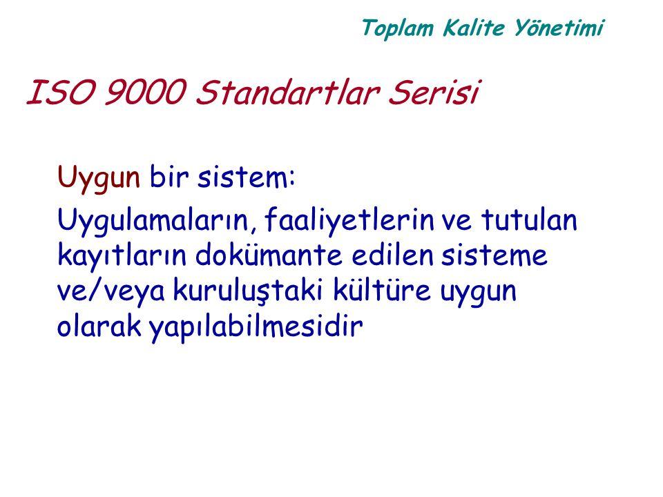 Toplam Kalite Yönetimi ISO 9000 Standartlar Serisi Uygun bir sistem: Uygulamaların, faaliyetlerin ve tutulan kayıtların dokümante edilen sisteme ve/ve