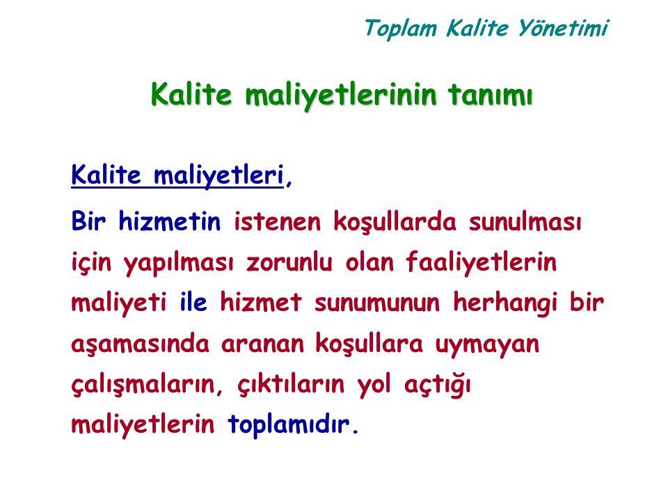 Toplam Kalite Yönetimi Kalite maliyetleri, Bir hizmetin istenen koşullarda sunulması için yapılması zorunlu olan faaliyetlerin maliyeti ile hizmet sun
