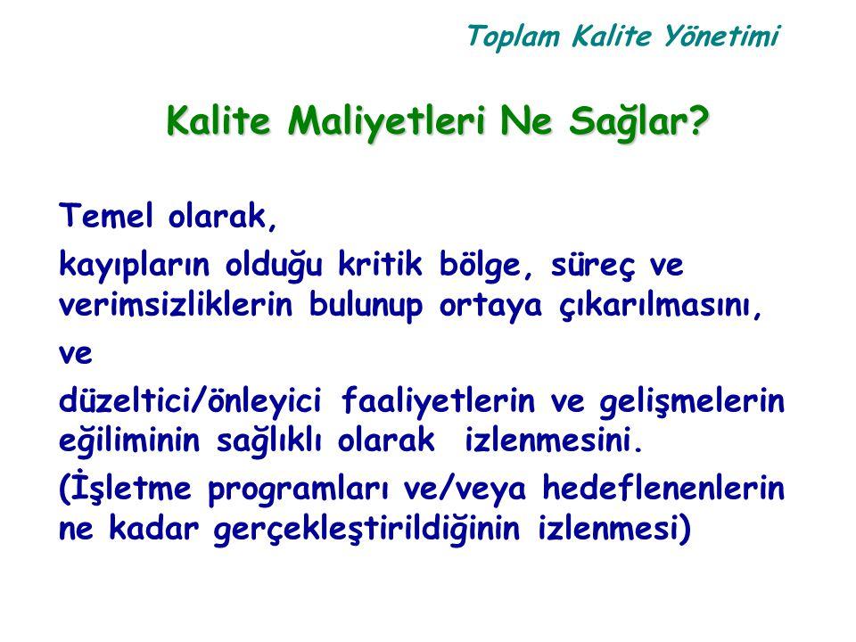 Toplam Kalite Yönetimi Temel olarak, kayıpların olduğu kritik bölge, süreç ve verimsizliklerin bulunup ortaya çıkarılmasını, ve düzeltici/önleyici faa