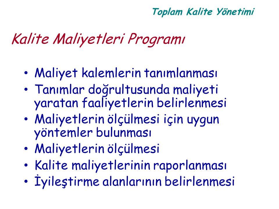 Toplam Kalite Yönetimi Kalite Maliyetleri Programı Maliyet kalemlerin tanımlanması Tanımlar doğrultusunda maliyeti yaratan faaliyetlerin belirlenmesi