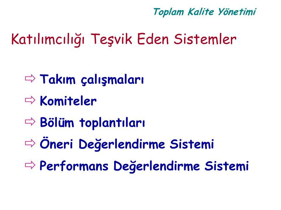 Toplam Kalite Yönetimi Katılımcılığı Teşvik Eden Sistemler  Takım çalışmaları  Komiteler  Bölüm toplantıları  Öneri Değerlendirme Sistemi  Perfor